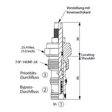 Bild von Stromregelventil FR-10W-31-N-L