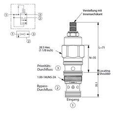 Bild von Stromregelventil FR-2A-3F-0075-N